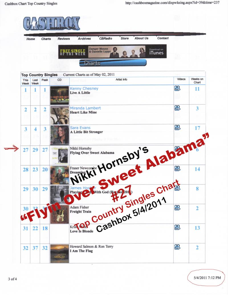 Nikki Hornsby's #27 Top Country Single Cashbox Chart